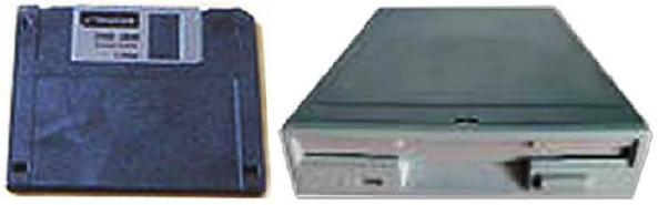 Floppy Disk dan Floppy Drive