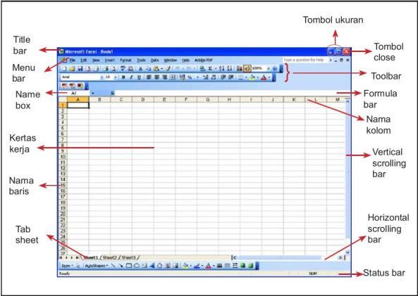 Komponen MS. Excel 2003