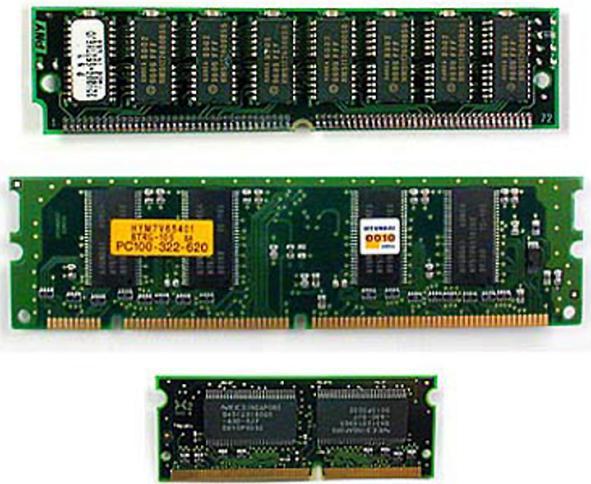 RAM (Memory)
