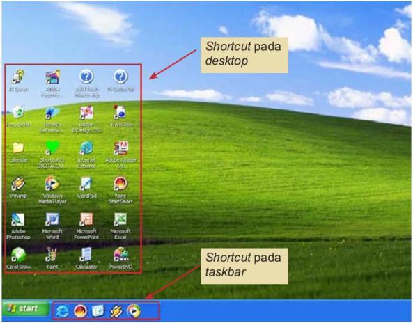 Shortcut pada Taskbar dan Desktop